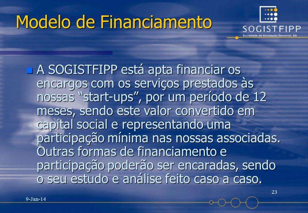 9-Jan-14 23 Modelo de Financiamento n A SOGISTFIPP está apta financiar os encargos com os serviços prestados às nossas start-ups, por um período de 12
