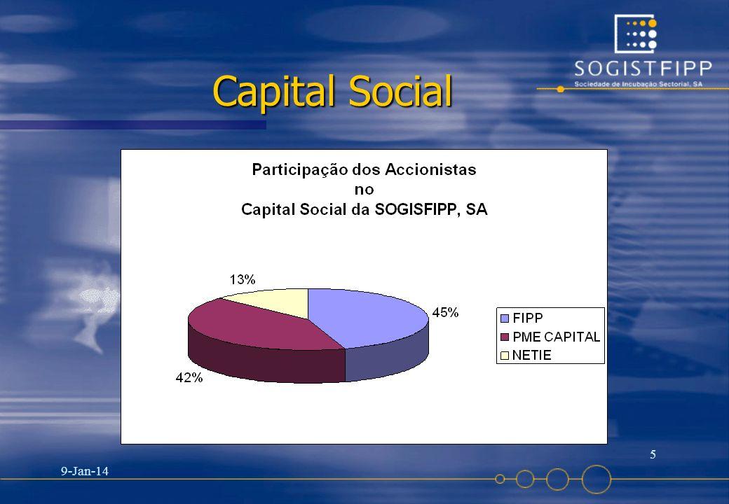 9-Jan-14 5 Capital Social