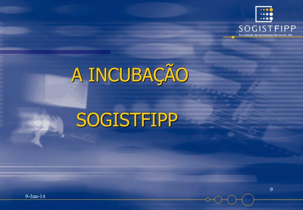 9-Jan-14 9 A INCUBAÇÃO SOGISTFIPP A INCUBAÇÃO SOGISTFIPP