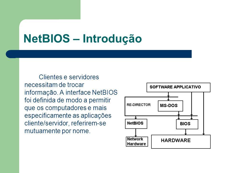 NetBIOS – Introdução Clientes e servidores necessitam de trocar informação. A interface NetBIOS foi definida de modo a permitir que os computadores e