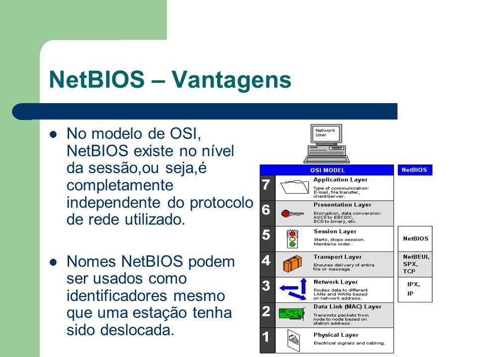 NetBIOS – Vantagens No modelo de OSI, NetBIOS existe no nível da sessão,ou seja,é completamente independente do protocolo de rede utilizado. Nomes Net