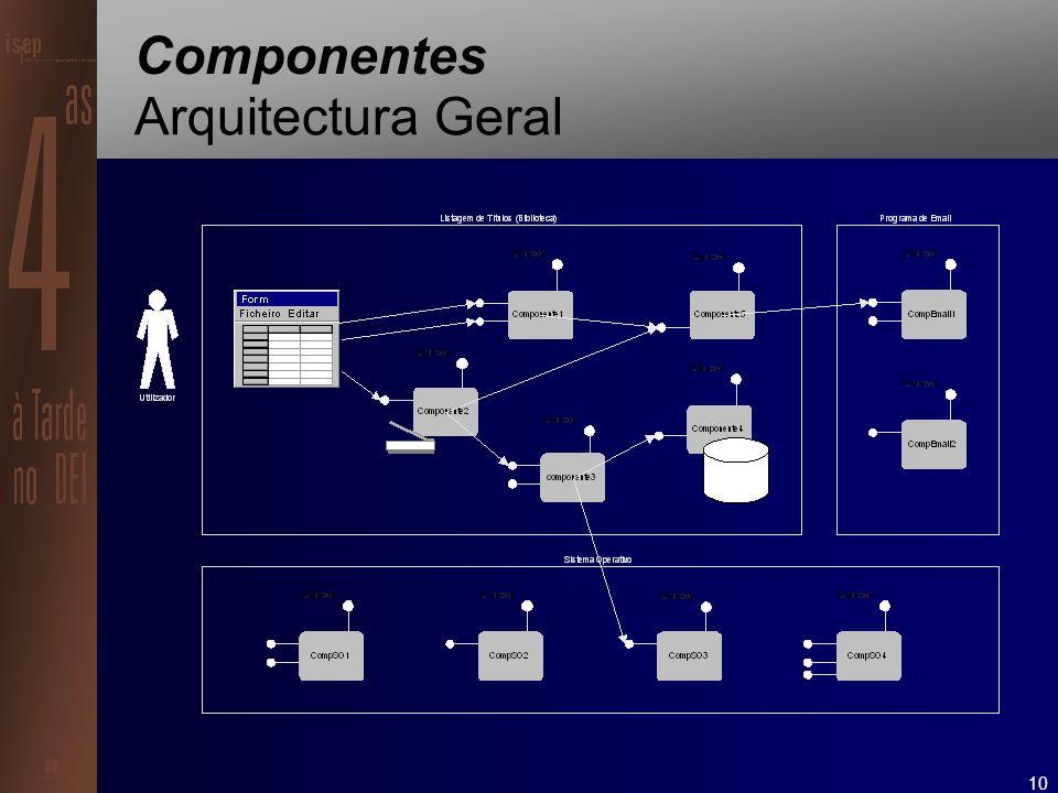 10 Arquitectura Geral Componentes