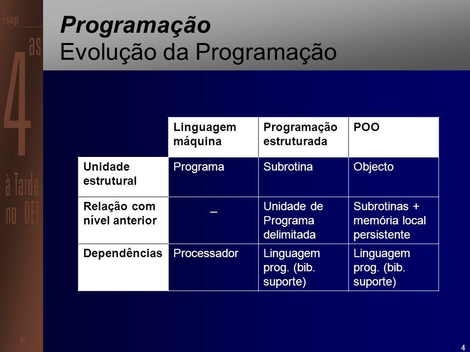 4 Programação Evolução da Programação Linguagem máquina Programação estruturada POO Unidade estrutural ProgramaSubrotinaObjecto Relação com nível ante