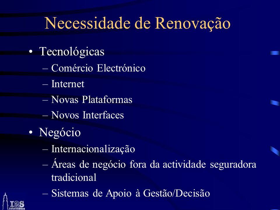 Necessidade de Renovação Tecnológicas –Comércio Electrónico –Internet –Novas Plataformas –Novos Interfaces Negócio –Internacionalização –Áreas de negó