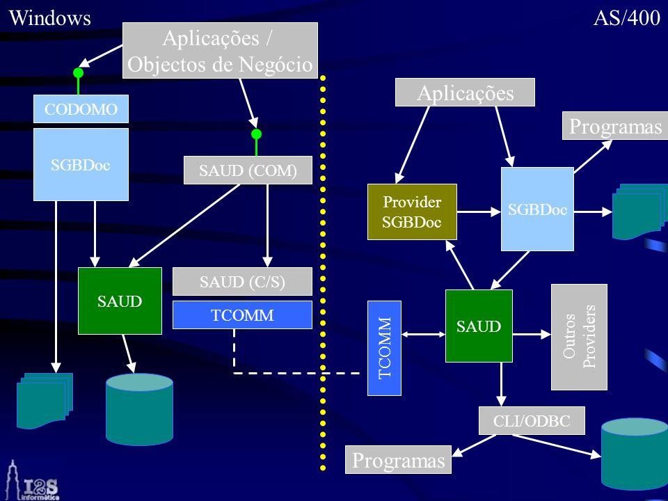 Aplicações / Objectos de Negócio SAUD (COM) SAUD SAUD (C/S) TCOMM SAUD CLI/ODBC Provider SGBDoc Outros Providers SGBDoc Aplicações SGBDoc CODOMO Windo