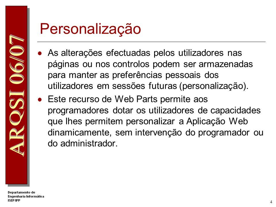 3 Hierarquia de Controlos Web Parts Controlos de Interface de Web Parts Componentes Estruturais da Interface Personalização