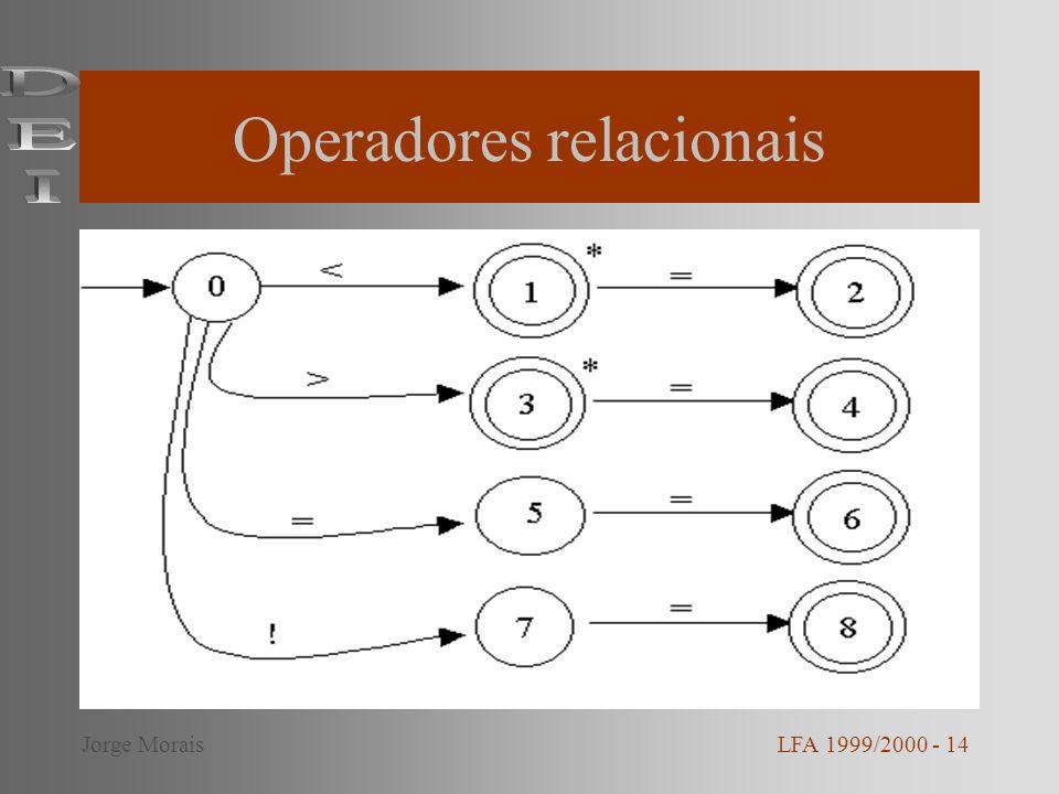 Operadores relacionais LFA 1999/2000 - 14Jorge Morais