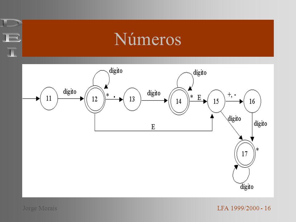 Números LFA 1999/2000 - 16Jorge Morais