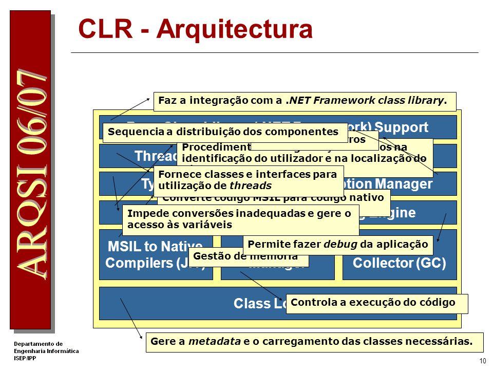 9.Net Framework