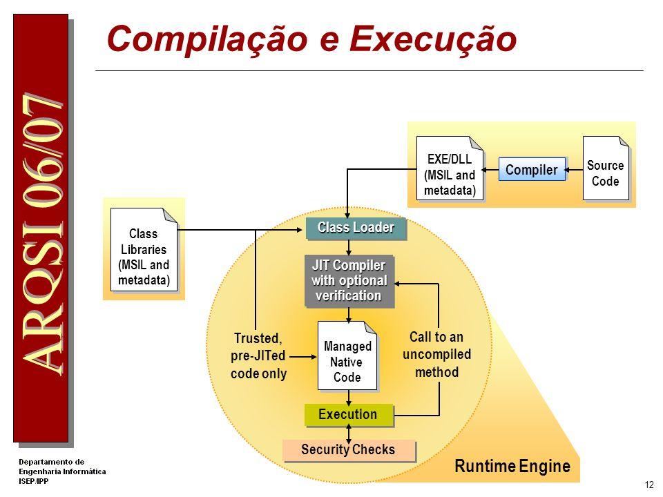 11 CLR - Características Common Type System Especifica um conjunto de tipos de dados Compilador Just-in-time (JIT) O JIT converte o código intermédio