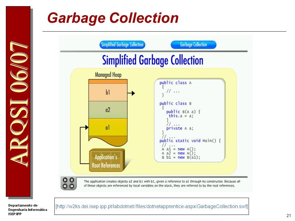 20 Algoritmo Garbage Collection Espera que todas as threads terminem Verifica quais os objectos que estão referenciados. A memória ocupada pelos objec