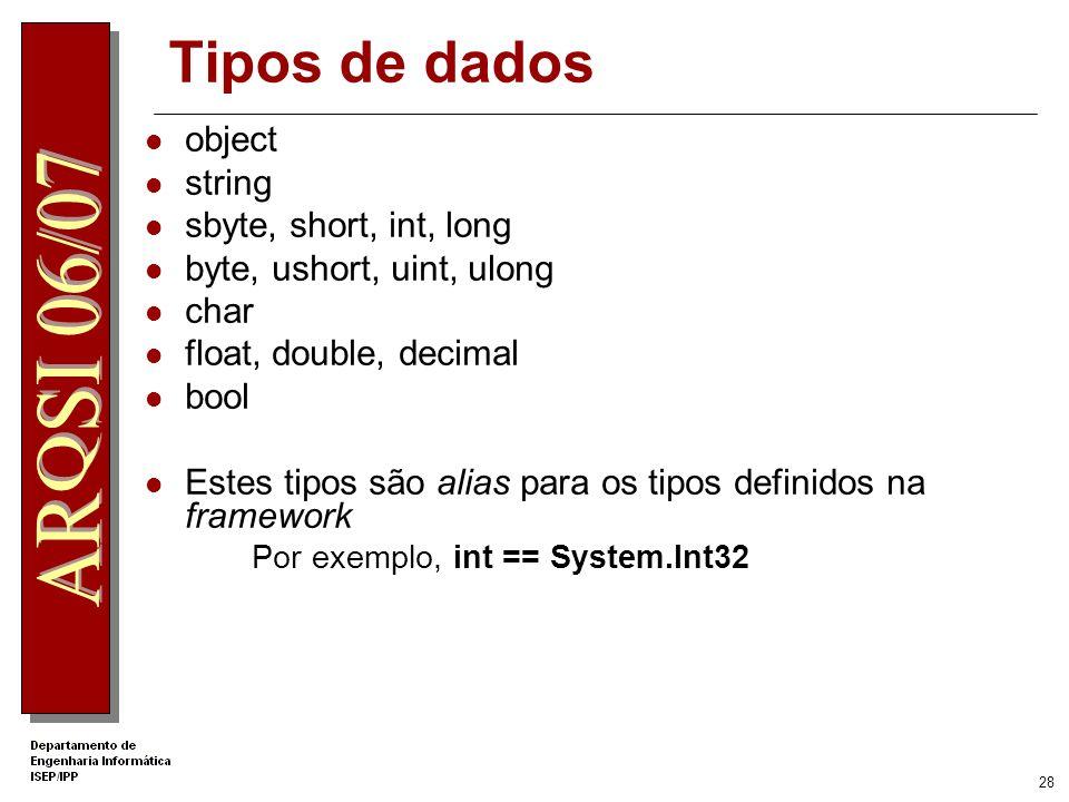 27 C# Data Types C# tem todos os tipos de dados primitivos do Java Todos os tipos de dados primitivos em C# são objectos no System namespace System.Do