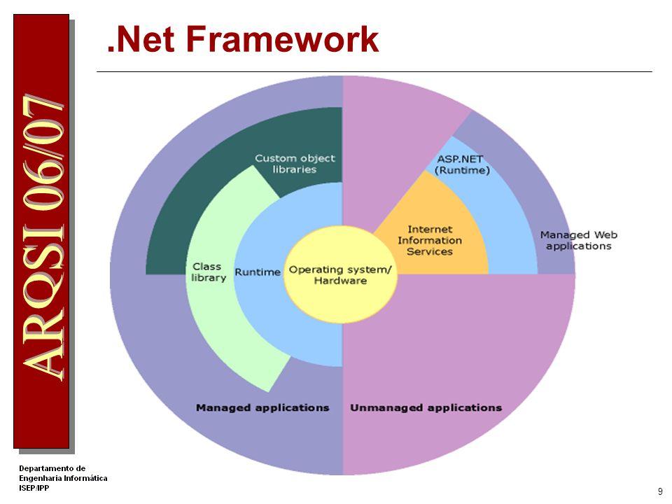 8 Common Language Runtime - CLR Ambiente de execução das aplicações desenvolvidas em.Net Fornece um conjunto de serviços, ao nível das fases de desenv