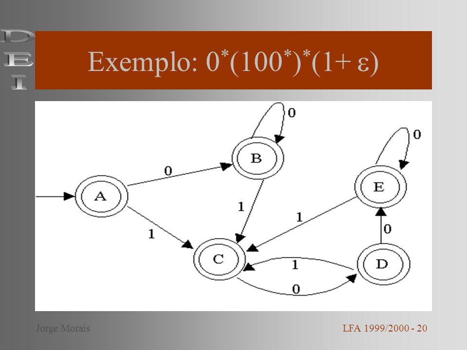 Exemplo: 0 * (100 * ) * (1+ ) LFA 1999/2000 - 20Jorge Morais