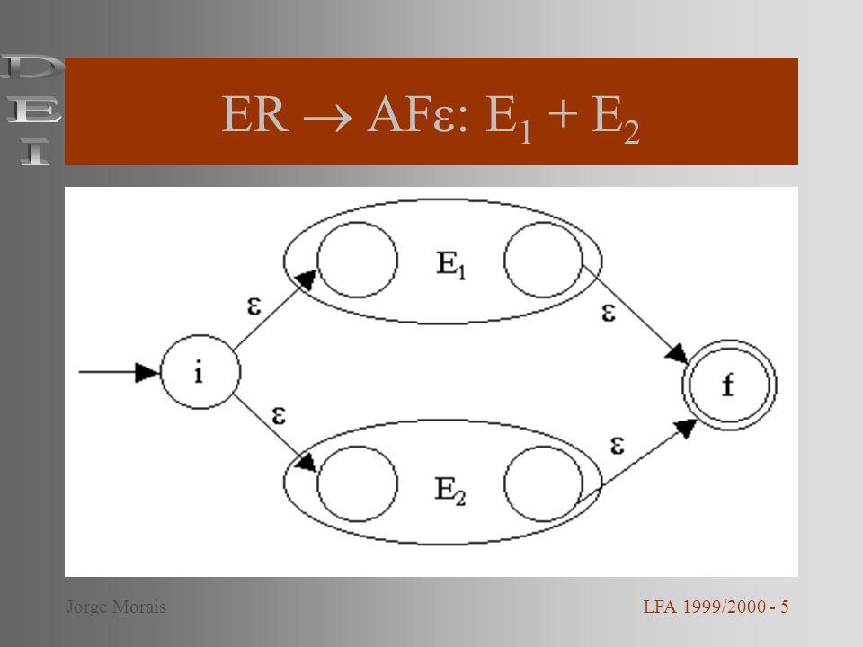 Exemplo: (0+1) * (1+000) Partição inicial: (ABD)(CE) Em (CE): o estado E tem a transição ((CE),0,(CE)), enquanto C tem a transição ((CE),0,(ABD)) (ABD)(C)(E) Em (ABD): A e B têm a transição ((ABD),0,(ABD)), enquanto D tem a transição ((ABD),0,(E)) (AB)(C)(D)(E) Em (AB): A tem a transição ((AB),0,(AB)), enquanto B tem a transição ((AB),0,(D)) (A)(B)(C)(D)(E) LFA 1999/2000 - 16Jorge Morais
