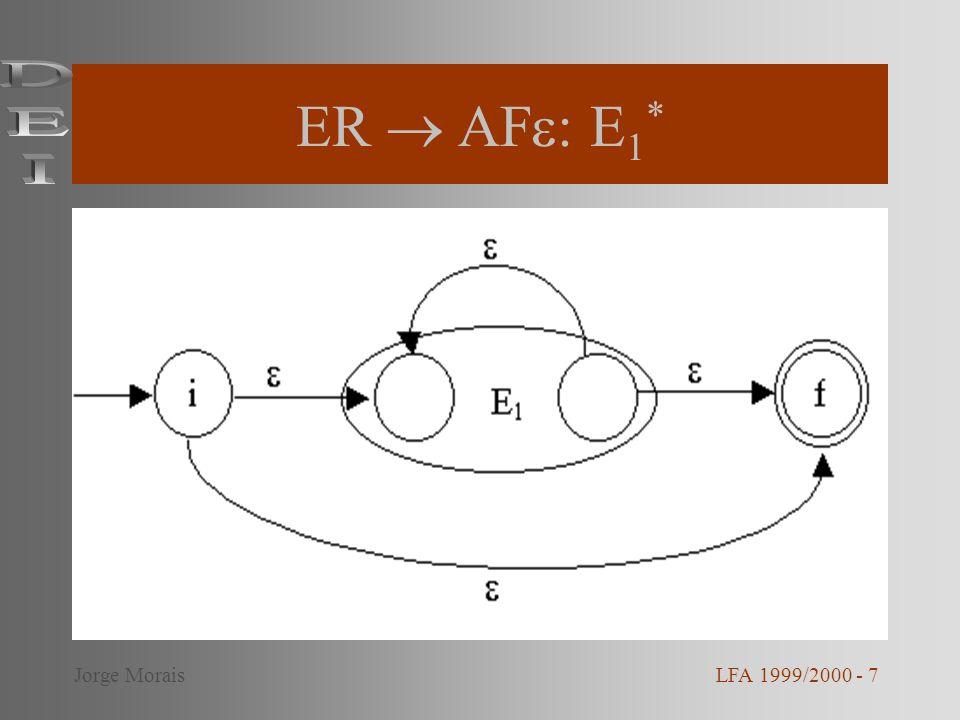 Propriedades do autómato final O autómato criado tem no máximo duas vezes o número de símbolos da expressão regular Existem um estado inicial e um final sem transições Para cada estado, ou existe uma transição com um símbolo de ou existem duas transições com LFA 1999/2000 - 8Jorge Morais