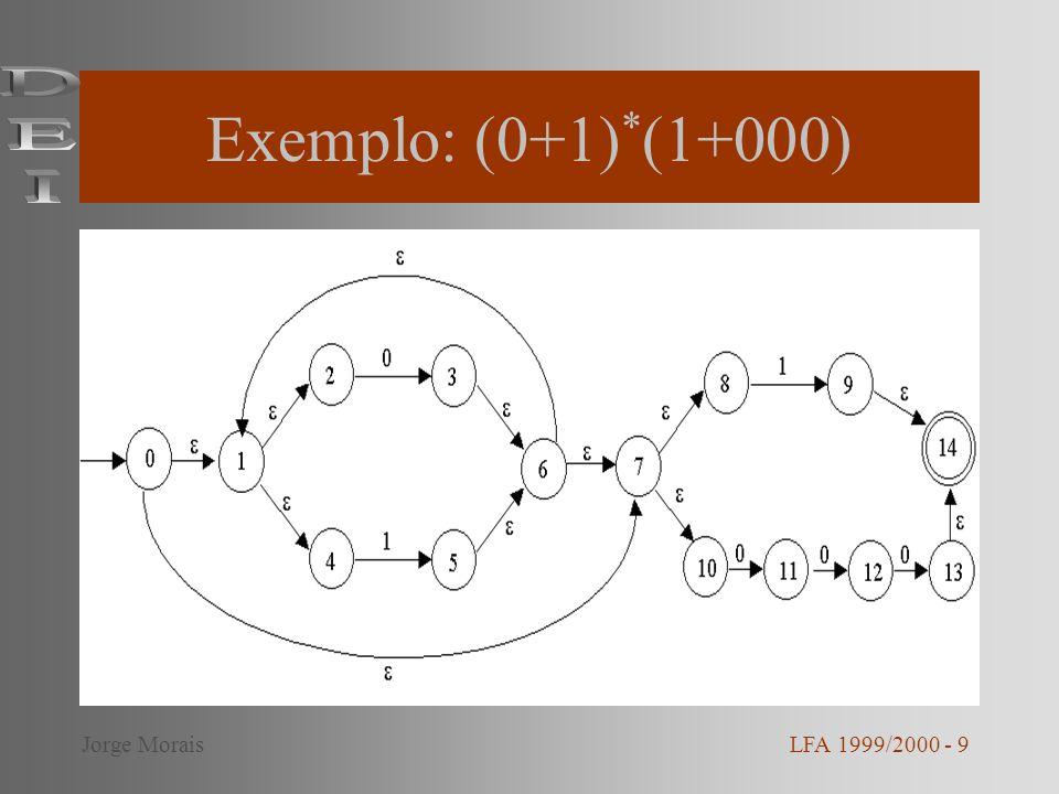 AF AFD fecho- (s): conjunto de estados alcançáveis a partir do estado s com transições de fecho- (T): conjunto de estados alcançáveis a partir de estados s T com transições de mover(T,a): conjunto de estado para os quais existe uma transição a partir de estados s T com o símbolo a LFA 1999/2000 - 10Jorge Morais