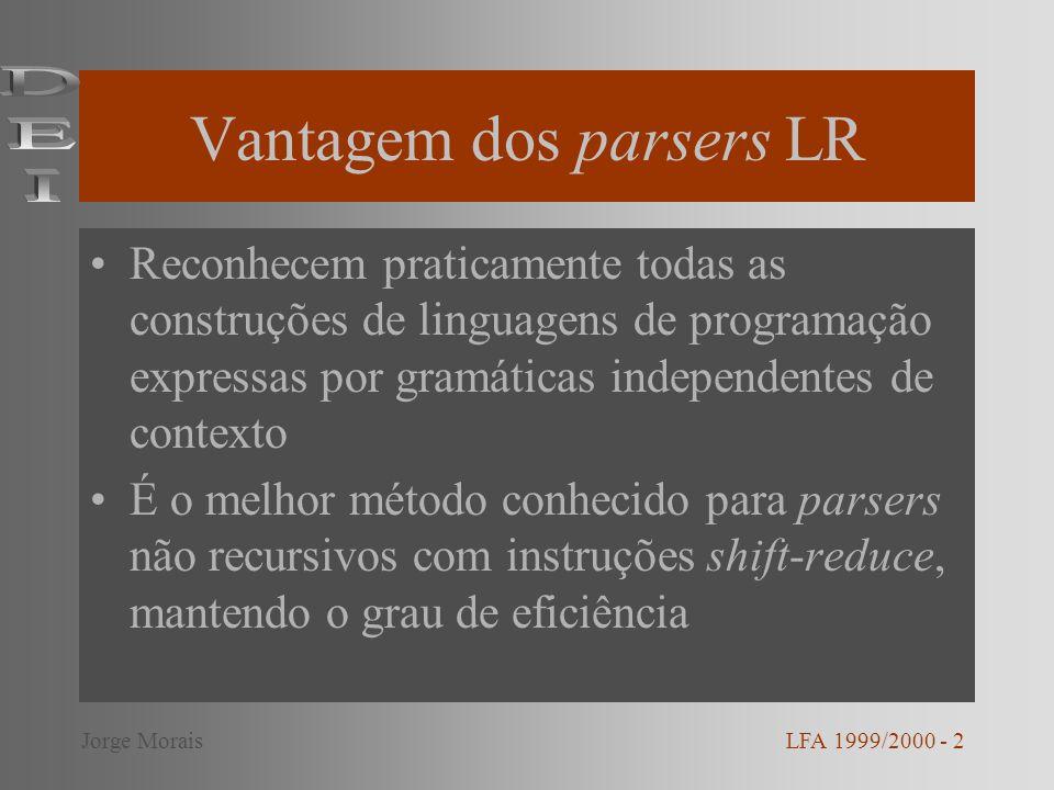 Vantagem dos parsers LR (cont.) A classe das gramáticas que podem ser derivadas com parsers LR contém a classe das gramáticas que podem ser derivadas usando parser predictivos Pode detectar rapidamente erros, assim que seja possível numa pesquisa da entrada da esquerda para a direita LFA 1999/2000 - 3Jorge Morais