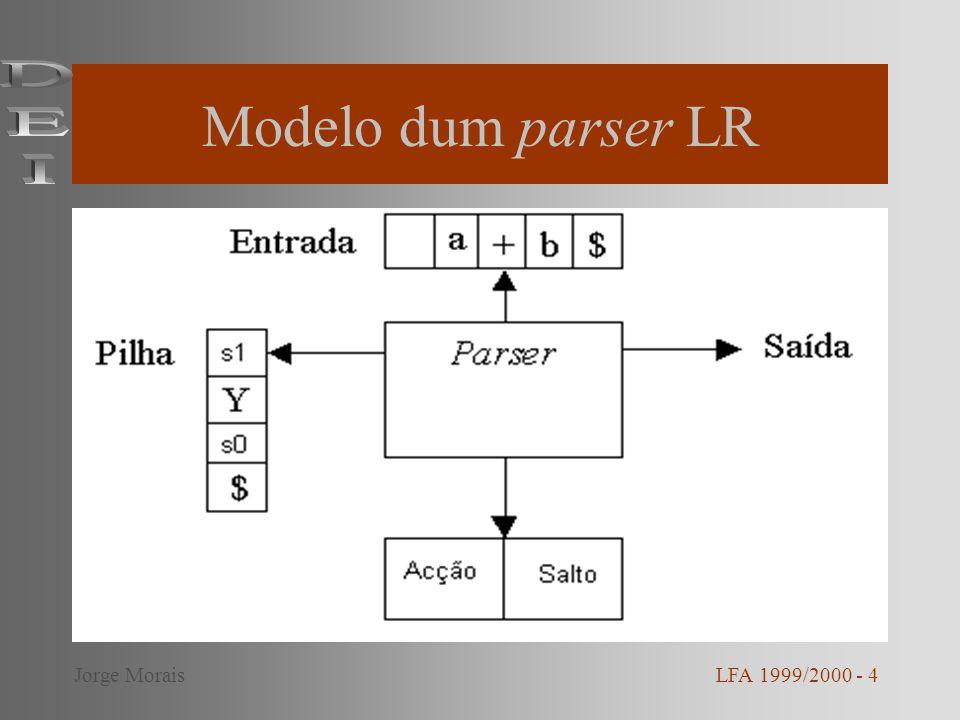 Elementos dum parser LR Tabela de acções – acção(s, a), s estado actual e a o símbolo na entrada: –shift s, onde s é um estado –reduce A –aceitação –erro Tabela de salto (goto) – salto(s, X), s estado actual e X estado no topo da pilha: –retorna o estado de destino LFA 1999/2000 - 5Jorge Morais
