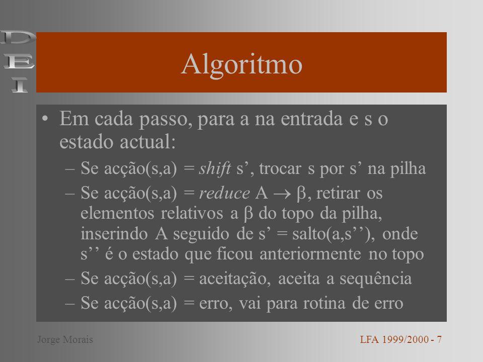Exemplo 1.E E + T 2.E T 3.T T * F 4.T F 5.F ( E ) 6.F id Sequência: id * id + id $ LFA 1999/2000 - 8Jorge Morais