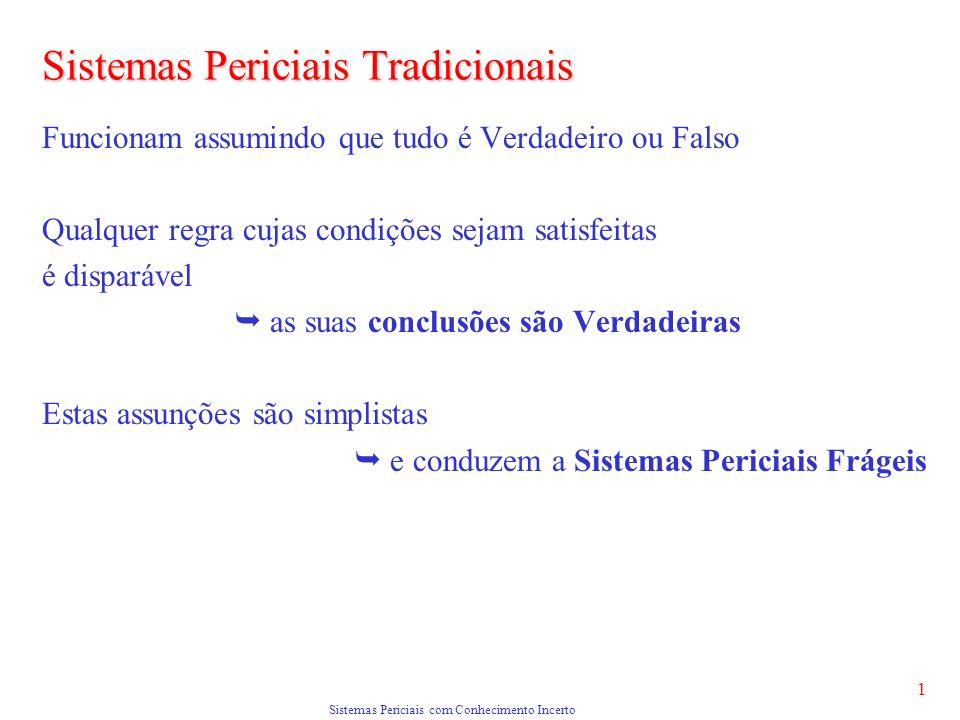 Sistemas Periciais com Conhecimento Incerto 1 Sistemas Periciais Tradicionais Funcionam assumindo que tudo é Verdadeiro ou Falso Qualquer regra cujas condições sejam satisfeitas é disparável as suas conclusões são Verdadeiras Estas assunções são simplistas e conduzem a Sistemas Periciais Frágeis