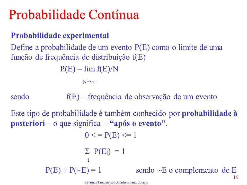 Sistemas Periciais com Conhecimento Incerto 10 Probabilidade Contínua Probabilidade experimental Define a probabilidade de um evento P(E) como o limite de uma função de frequência de distribuição f(E) P(E) = lim f(E)/N N sendo f(E) – frequência de observação de um evento Este tipo de probabilidade é também conhecido por probabilidade à posteriori – o que significa – após o evento.