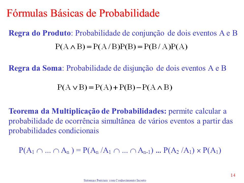 Sistemas Periciais com Conhecimento Incerto 14 Fórmulas Básicas de Probabilidade Regra do Produto: Probabilidade de conjunção de dois eventos A e B Regra da Soma: Probabilidade de disjunção de dois eventos A e B Teorema da Multiplicação de Probabilidades: permite calcular a probabilidade de ocorrência simultânea de vários eventos a partir das probabilidades condicionais P(A 1...