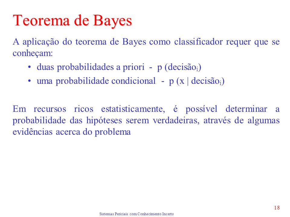 Sistemas Periciais com Conhecimento Incerto 18 Teorema de Bayes A aplicação do teorema de Bayes como classificador requer que se conheçam: duas probabilidades a priori - p (decisão i ) uma probabilidade condicional - p (x | decisão i ) Em recursos ricos estatisticamente, é possível determinar a probabilidade das hipóteses serem verdadeiras, através de algumas evidências acerca do problema