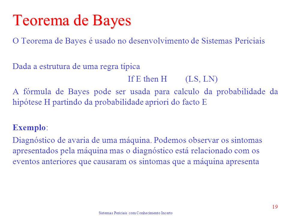 Sistemas Periciais com Conhecimento Incerto 19 Teorema de Bayes O Teorema de Bayes é usado no desenvolvimento de Sistemas Periciais Dada a estrutura de uma regra típica If E then H (LS, LN) A fórmula de Bayes pode ser usada para calculo da probabilidade da hipótese H partindo da probabilidade apriori do facto E Exemplo: Diagnóstico de avaria de uma máquina.