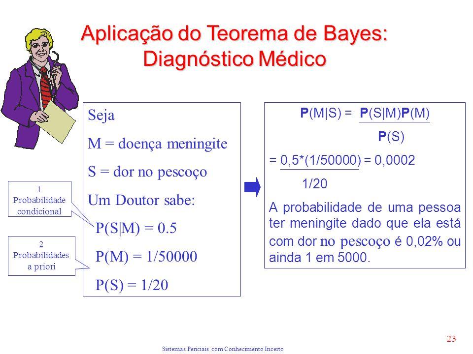 Sistemas Periciais com Conhecimento Incerto 23 Aplicação do Teorema de Bayes: Diagnóstico Médico Seja M = doença meningite S = dor no pescoço Um Doutor sabe: P(S|M) = 0.5 P(M) = 1/50000 P(S) = 1/20 P(M|S) = P(S|M)P(M) P(S) = 0,5*(1/50000) = 0,0002 1/20 A probabilidade de uma pessoa ter meningite dado que ela está com dor no pescoço é 0,02% ou ainda 1 em 5000.