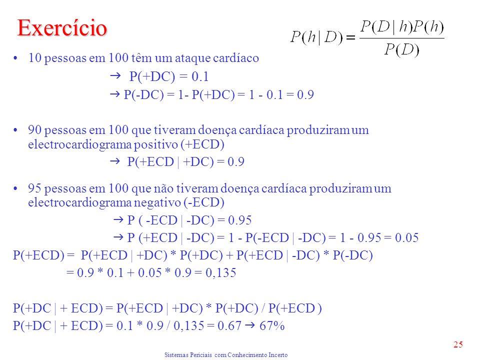 Sistemas Periciais com Conhecimento Incerto 25 Exercício 10 pessoas em 100 têm um ataque cardíaco P(+DC) = 0.1 P(-DC) = 1- P(+DC) = 1 - 0.1 = 0.9 90 pessoas em 100 que tiveram doença cardíaca produziram um electrocardiograma positivo (+ECD) P(+ECD | +DC) = 0.9 95 pessoas em 100 que não tiveram doença cardíaca produziram um electrocardiograma negativo (-ECD) P ( -ECD | -DC) = 0.95 P (+ECD | -DC) = 1 - P(-ECD | -DC) = 1 - 0.95 = 0.05 P(+ECD) = P(+ECD | +DC) * P(+DC) + P(+ECD | -DC) * P(-DC) = 0.9 * 0.1 + 0.05 * 0.9 = 0,135 P(+DC | + ECD) = P(+ECD | +DC) * P(+DC) / P(+ECD ) P(+DC | + ECD) = 0.1 * 0.9 / 0,135 = 0.67 67%