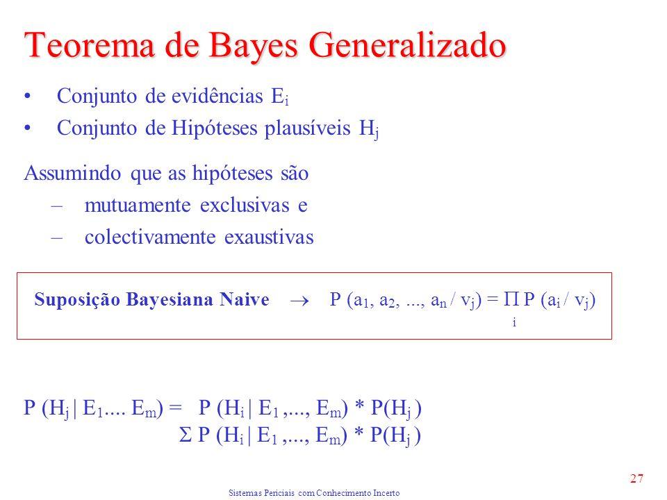 Sistemas Periciais com Conhecimento Incerto 27 Teorema de Bayes Generalizado Conjunto de evidências E i Conjunto de Hipóteses plausíveis H j Assumindo