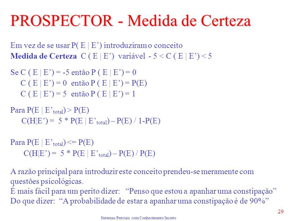 Sistemas Periciais com Conhecimento Incerto 29 PROSPECTOR - Medida de Certeza Em vez de se usar P( E | E) introduziram o conceito Medida de Certeza C ( E | E) variável - 5 < C ( E | E) < 5 Se C ( E | E) = -5 então P ( E | E) = 0 C ( E | E) = 0 então P ( E | E) = P(E) C ( E | E) = 5 então P ( E | E) = 1 Para P(E | E total ) > P(E) C(H|E) = 5 * P(E | E total ) – P(E) / 1-P(E) Para P(E | E total ) <= P(E) C(H|E) = 5 * P(E | E total ) – P(E) / P(E) A razão principal para introduzir este conceito prendeu-se meramente com questões psicológicas.