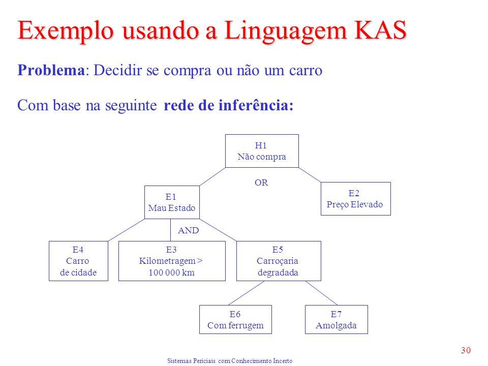 Sistemas Periciais com Conhecimento Incerto 30 Exemplo usando a Linguagem KAS Problema: Decidir se compra ou não um carro Com base na seguinte rede de
