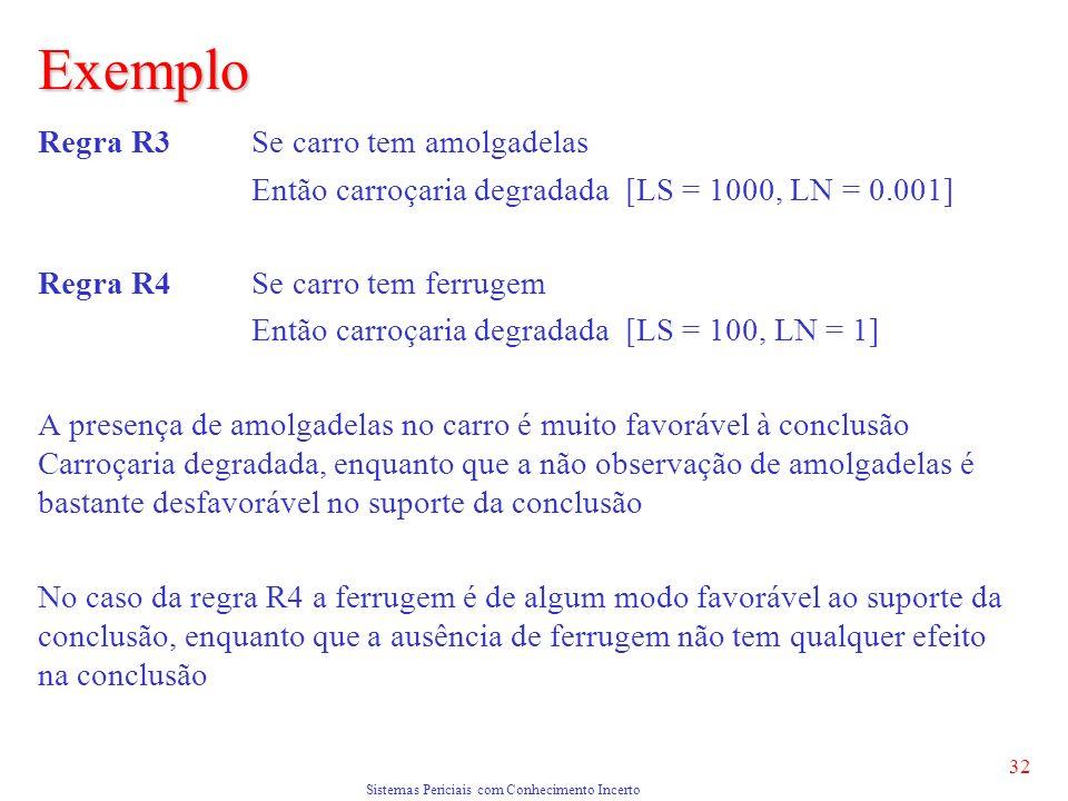 Sistemas Periciais com Conhecimento Incerto 32 Exemplo Regra R3Se carro tem amolgadelas Então carroçaria degradada [LS = 1000, LN = 0.001] Regra R4Se carro tem ferrugem Então carroçaria degradada [LS = 100, LN = 1] A presença de amolgadelas no carro é muito favorável à conclusão Carroçaria degradada, enquanto que a não observação de amolgadelas é bastante desfavorável no suporte da conclusão No caso da regra R4 a ferrugem é de algum modo favorável ao suporte da conclusão, enquanto que a ausência de ferrugem não tem qualquer efeito na conclusão