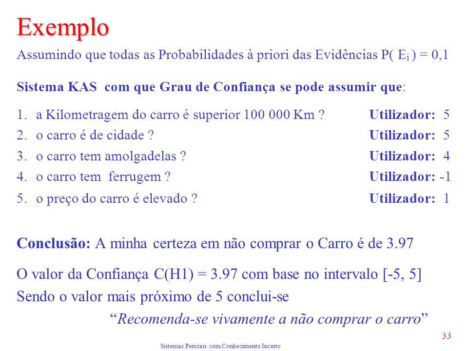 Sistemas Periciais com Conhecimento Incerto 33 Exemplo Assumindo que todas as Probabilidades à priori das Evidências P( E i ) = 0,1 Sistema KAS com que Grau de Confiança se pode assumir que: 1.a Kilometragem do carro é superior 100 000 Km .