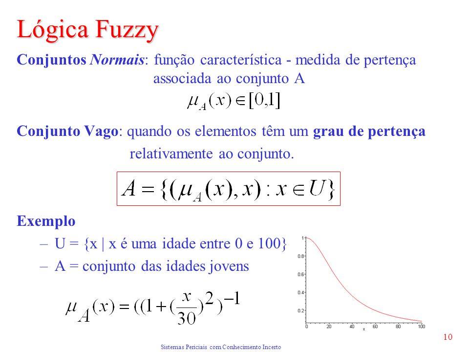 Sistemas Periciais com Conhecimento Incerto 10 Lógica Fuzzy Conjuntos Normais: função característica - medida de pertença associada ao conjunto A Conjunto Vago: quando os elementos têm um grau de pertença relativamente ao conjunto.