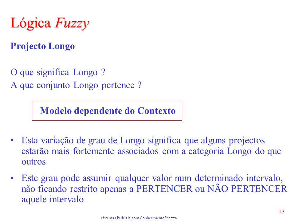 Sistemas Periciais com Conhecimento Incerto 13 Lógica Fuzzy Projecto Longo O que significa Longo .