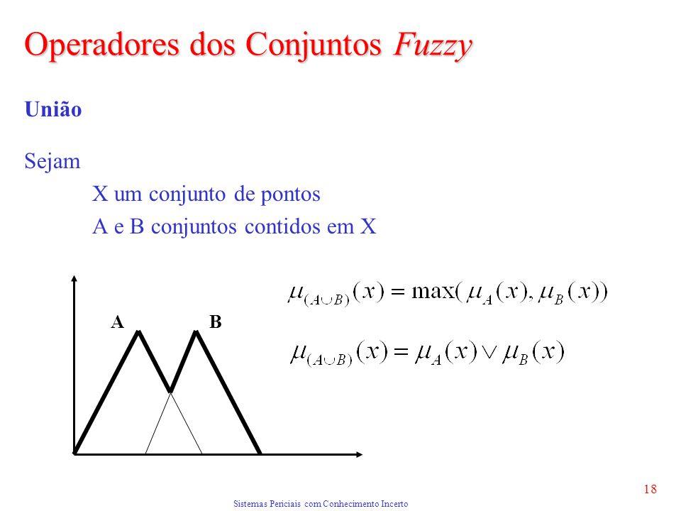 Sistemas Periciais com Conhecimento Incerto 18 União Sejam X um conjunto de pontos A e B conjuntos contidos em X AB Operadores dos Conjuntos Fuzzy