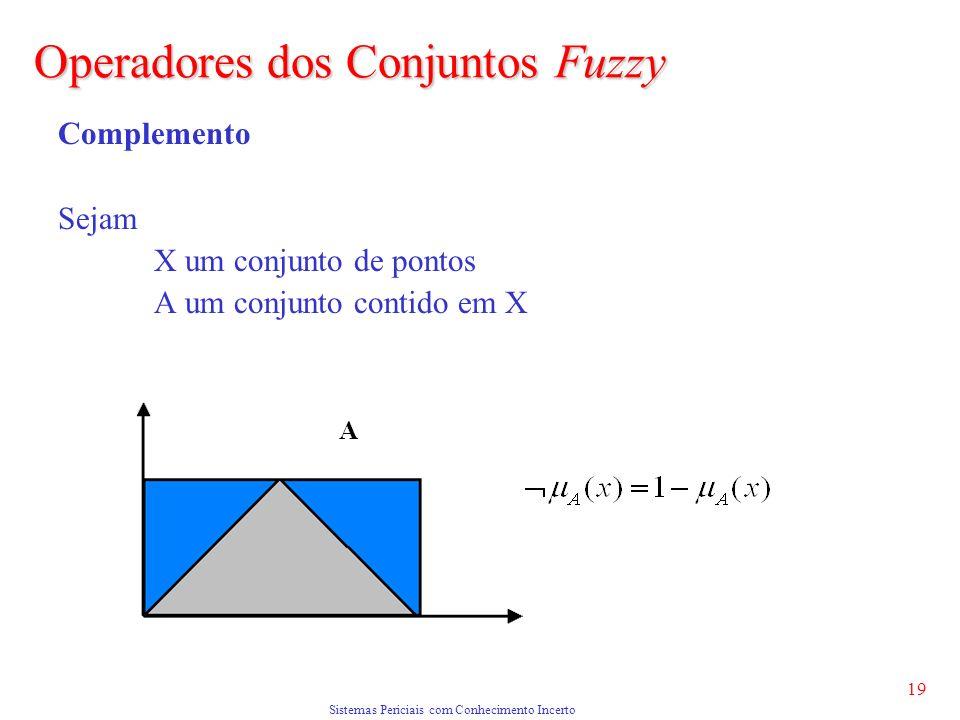Sistemas Periciais com Conhecimento Incerto 19 Complemento Sejam X um conjunto de pontos A um conjunto contido em X A Operadores dos Conjuntos Fuzzy