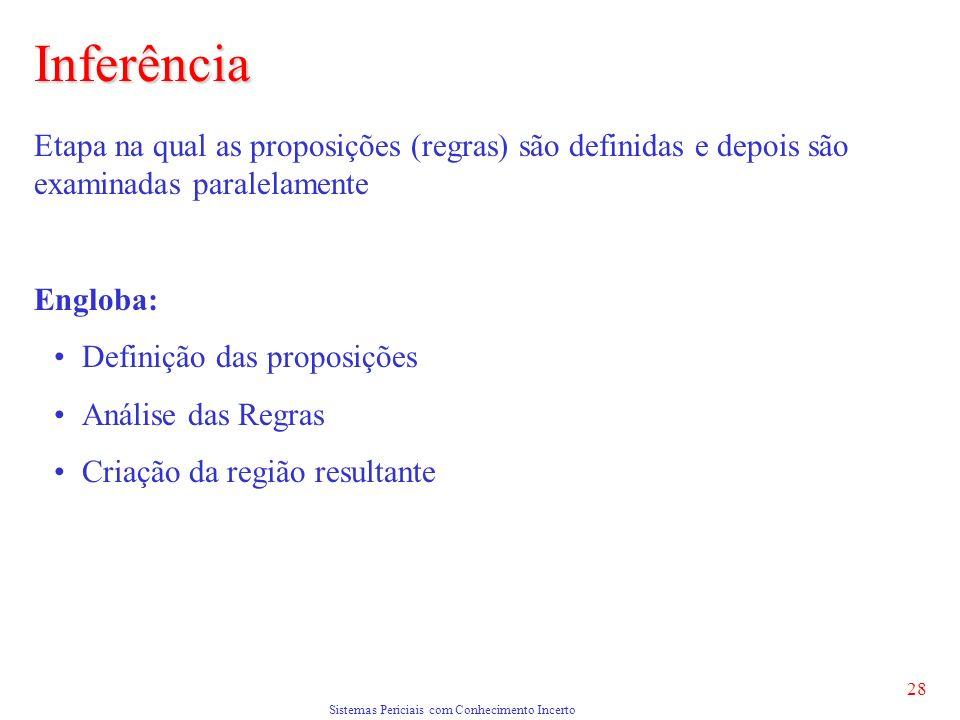 Sistemas Periciais com Conhecimento Incerto 28 Inferência Etapa na qual as proposições (regras) são definidas e depois são examinadas paralelamente Engloba: Definição das proposições Análise das Regras Criação da região resultante