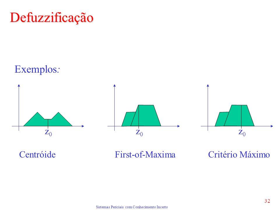 Sistemas Periciais com Conhecimento Incerto 32 Exemplos: z0z0 z0z0 z0z0 CentróideFirst-of-MaximaCritério Máximo Defuzzificação