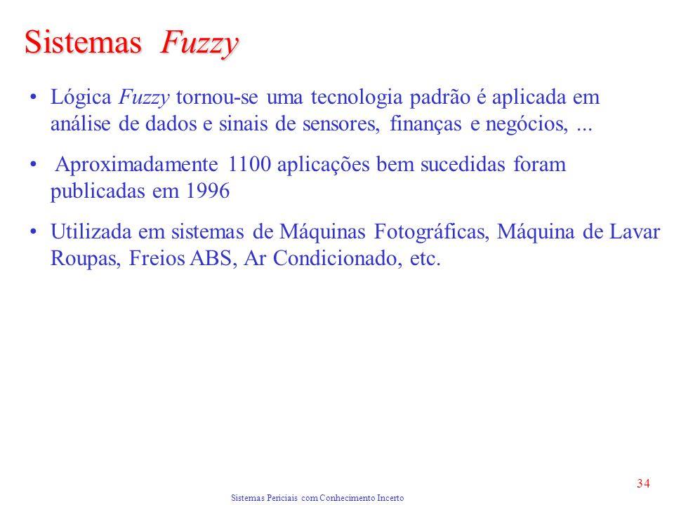 Sistemas Periciais com Conhecimento Incerto 34 Sistemas Fuzzy Lógica Fuzzy tornou-se uma tecnologia padrão é aplicada em análise de dados e sinais de sensores, finanças e negócios,...