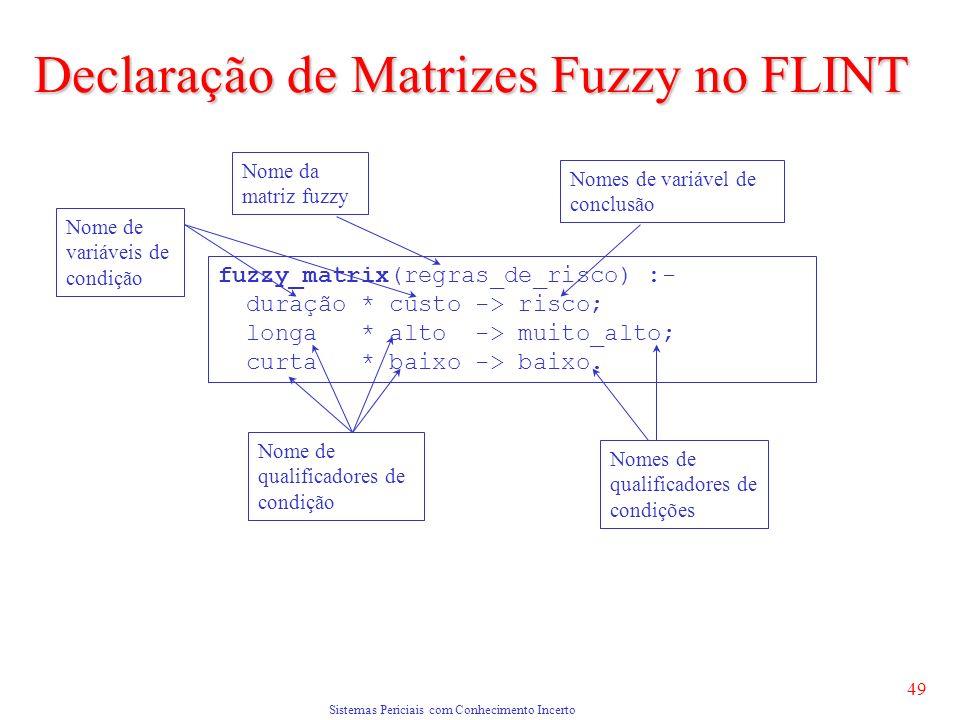 Sistemas Periciais com Conhecimento Incerto 49 fuzzy_matrix(regras_de_risco) :- duração * custo -> risco; longa * alto -> muito_alto; curta * baixo -> baixo.