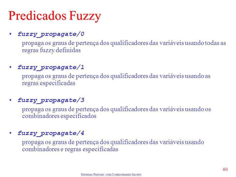 Sistemas Periciais com Conhecimento Incerto 60 fuzzy_propagate/0 propaga os graus de pertença dos qualificadores das variáveis usando todas as regras fuzzy definidas fuzzy_propagate/1 propaga os graus de pertença dos qualificadores das variáveis usando as regras especificadas fuzzy_propagate/3 propaga os graus de pertença dos qualificadores das variáveis usando os combinadores especificados fuzzy_propagate/4 propaga os graus de pertença dos qualificadores das variáveis usando combinadores e regras especificadas Predicados Fuzzy