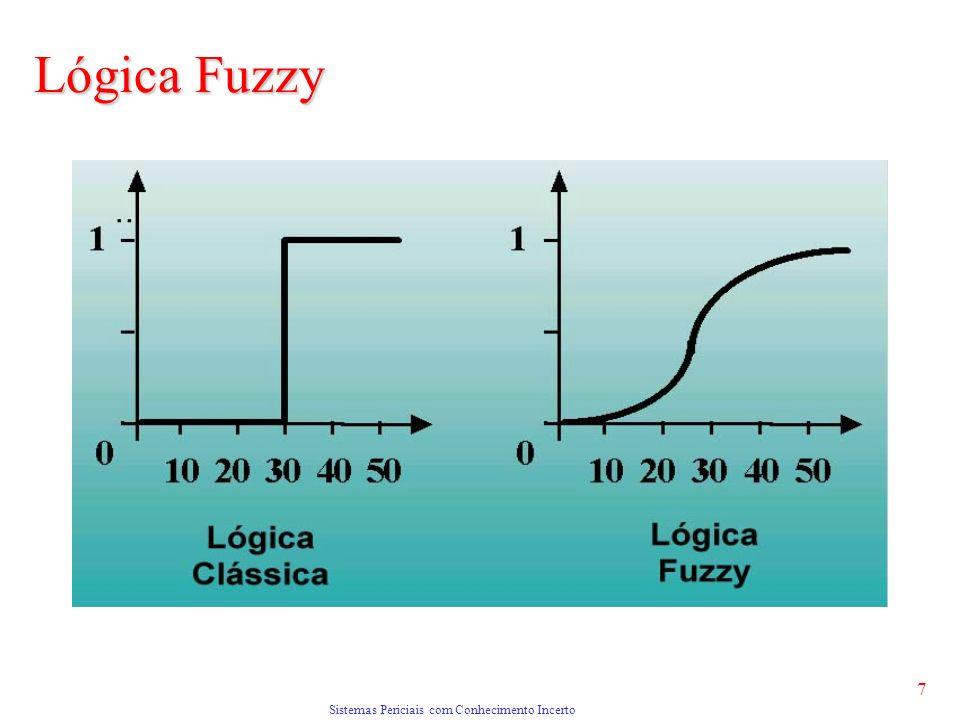 Sistemas Periciais com Conhecimento Incerto 7 Lógica Fuzzy