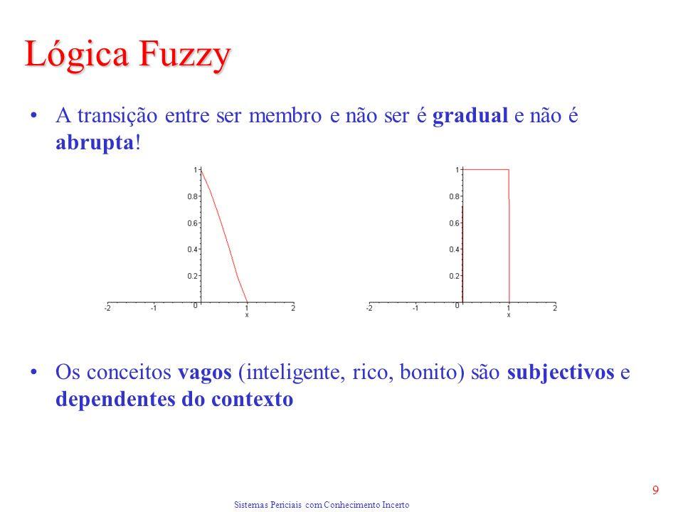 Sistemas Periciais com Conhecimento Incerto 9 Lógica Fuzzy A transição entre ser membro e não ser é gradual e não é abrupta.