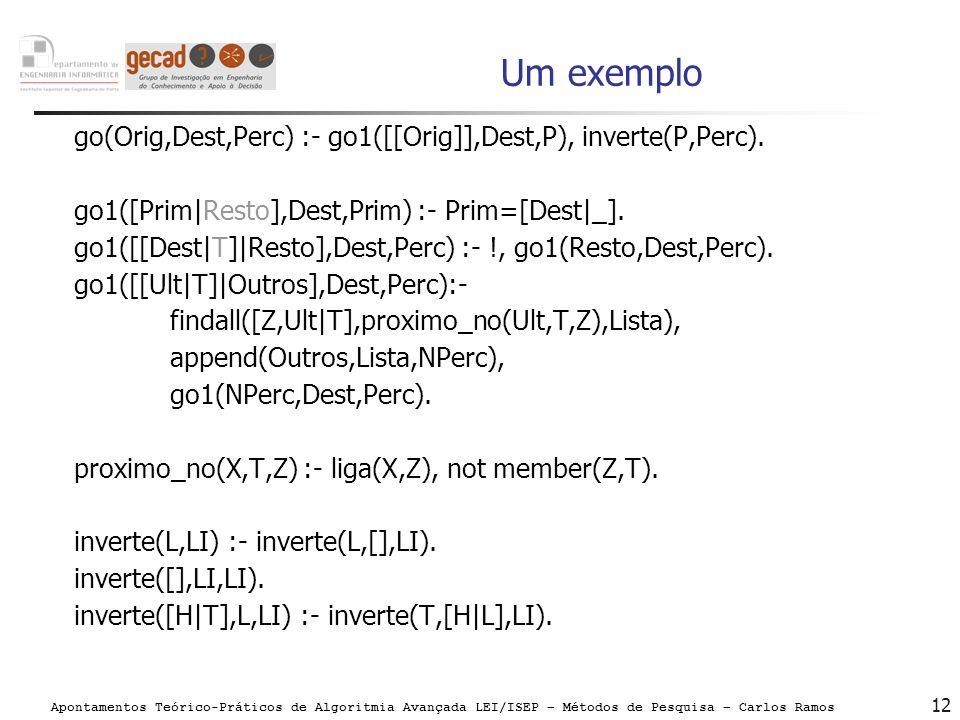 Apontamentos Teórico-Práticos de Algoritmia Avançada LEI/ISEP – Métodos de Pesquisa – Carlos Ramos 12 Um exemplo go(Orig,Dest,Perc) :- go1([[Orig]],De
