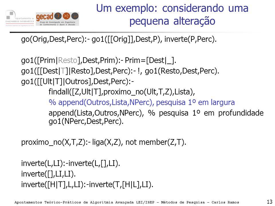 Apontamentos Teórico-Práticos de Algoritmia Avançada LEI/ISEP – Métodos de Pesquisa – Carlos Ramos 13 Um exemplo: considerando uma pequena alteração g