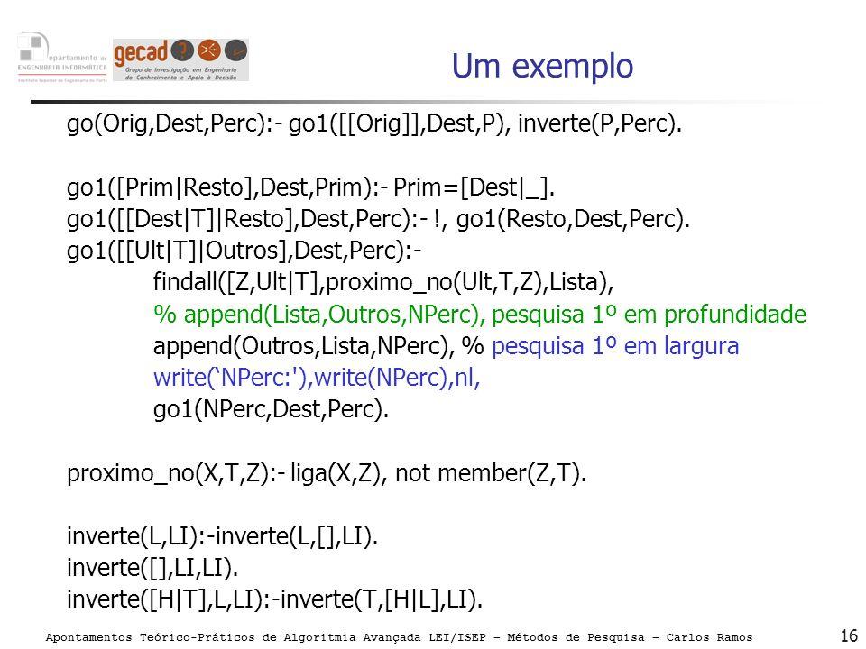 Apontamentos Teórico-Práticos de Algoritmia Avançada LEI/ISEP – Métodos de Pesquisa – Carlos Ramos 16 Um exemplo go(Orig,Dest,Perc):- go1([[Orig]],Des